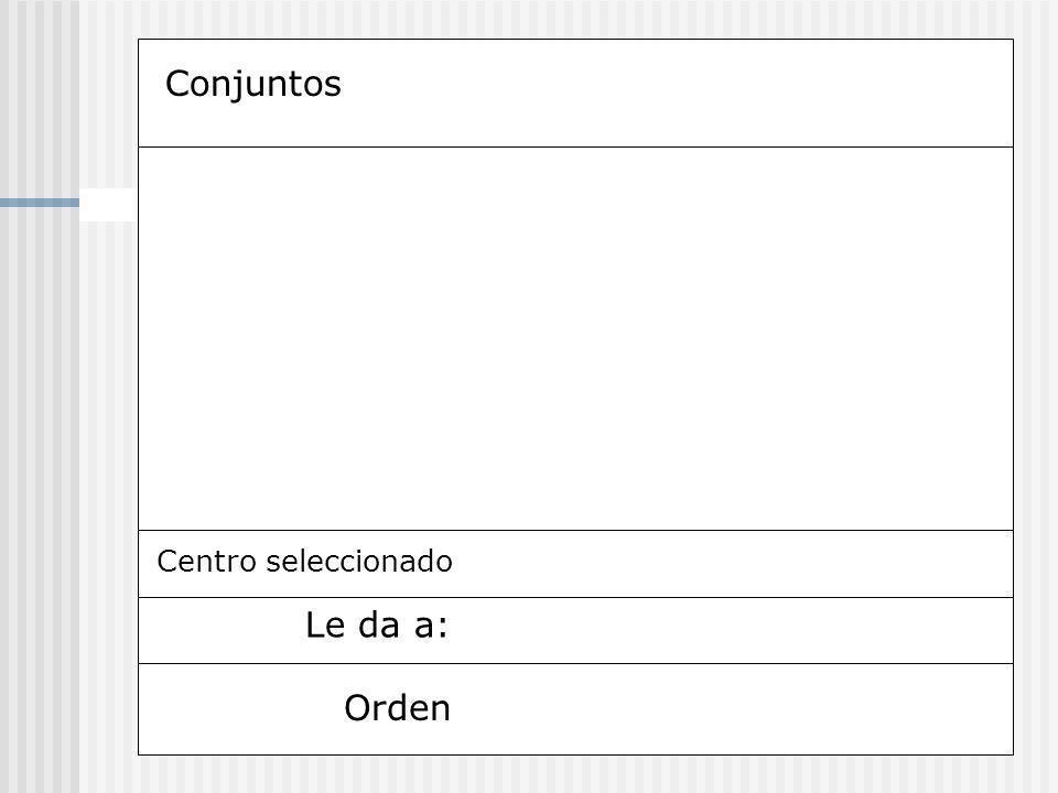 Conjuntos Centro seleccionado Le da a: Orden
