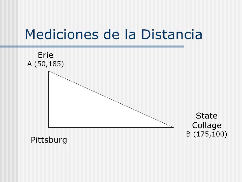 Mediciones de la Distancia Pittsburg State Collage B (175,100) Erie A (50,185)