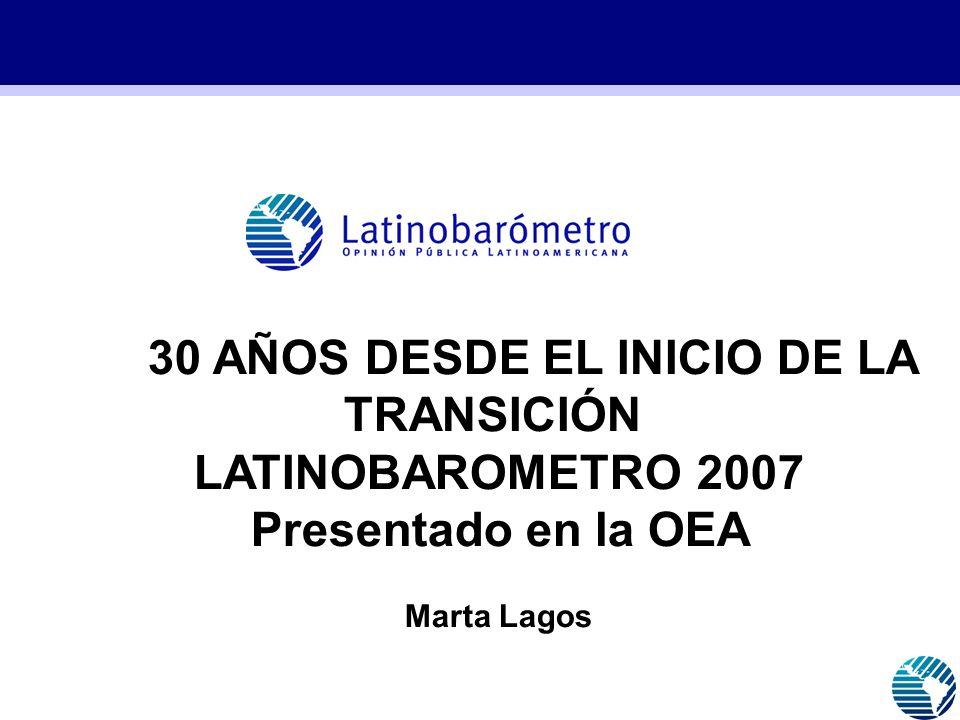 30 AÑOS DESDE EL INICIO DE LA TRANSICIÓN, LATINOBAROMETRO 2007 Presentado en la OEA Marta Lagos
