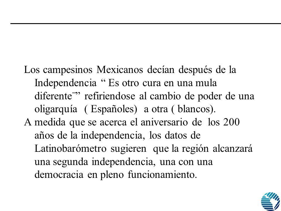 Los campesinos Mexicanos decían después de la Independencia Es otro cura en una mula diferente¨ refiriendose al cambio de poder de una oligarquía ( Españoles) a otra ( blancos).