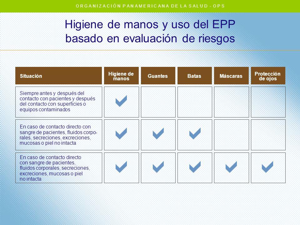 Higiene de manos y uso del EPP basado en evaluación de riesgos