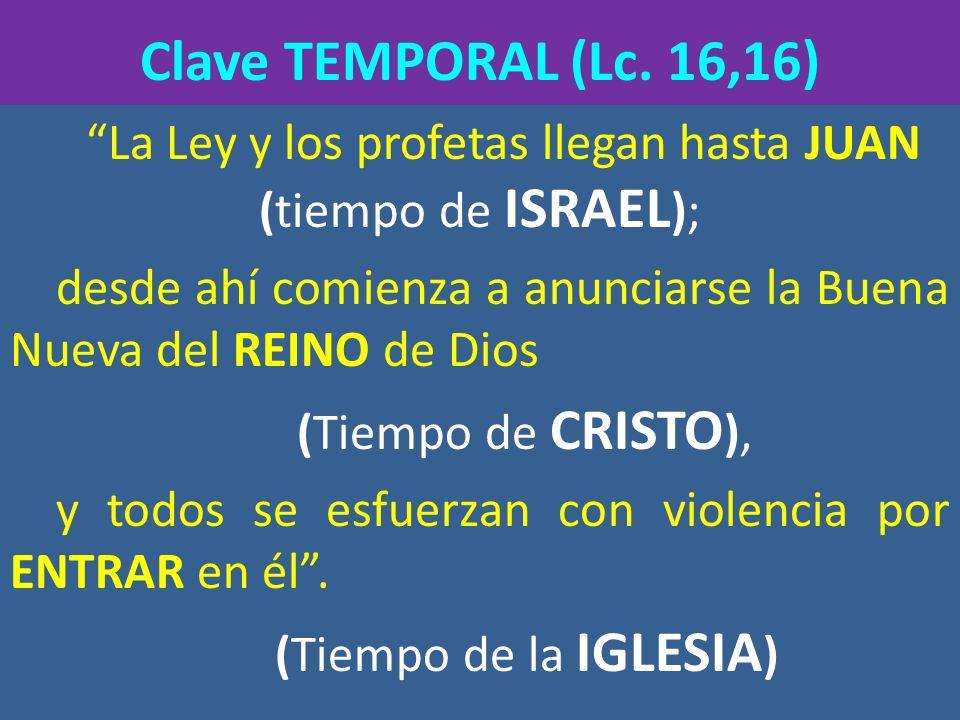 Clave TEMPORAL (Lc. 16,16) La Ley y los profetas llegan hasta JUAN (tiempo de ISRAEL ); desde ahí comienza a anunciarse la Buena Nueva del REINO de Di