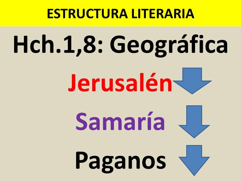 ESTRUCTURA LITERARIA Hch.1,8: Geográfica Jerusalén Samaría Paganos
