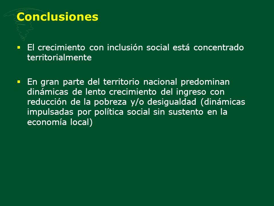 Conclusiones El crecimiento con inclusión social está concentrado territorialmente En gran parte del territorio nacional predominan dinámicas de lento