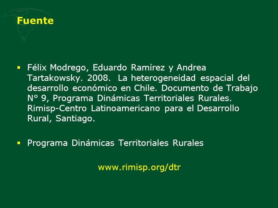 Fuente Félix Modrego, Eduardo Ramírez y Andrea Tartakowsky. 2008. La heterogeneidad espacial del desarrollo económico en Chile. Documento de Trabajo N