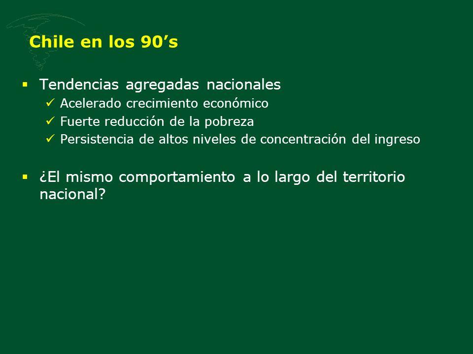 Metodología Small Area Estimates (Elbers et al, 2003) Se basa en el cruce de información de encuestas de hogares (CASEN) con los datos de Censos de Población y Vivienda Representatividad del Censo + riqueza de información de la CASEN Chile Censos de Población y Vivienda - 1992 y 2002 Encuestas Casen - 1992 y 2003