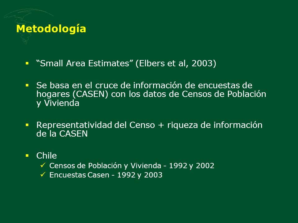 Metodología Small Area Estimates (Elbers et al, 2003) Se basa en el cruce de información de encuestas de hogares (CASEN) con los datos de Censos de Po