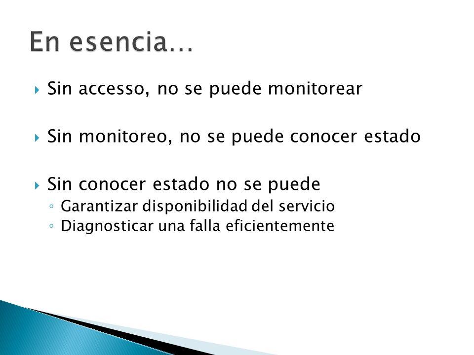 Sin accesso, no se puede monitorear Sin monitoreo, no se puede conocer estado Sin conocer estado no se puede Garantizar disponibilidad del servicio Diagnosticar una falla eficientemente