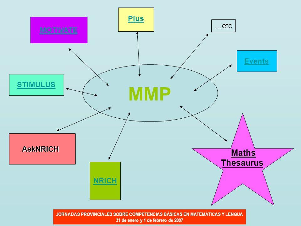 JORNADAS PROVINCIALES SOBRE COMPETENCIAS BÁSICAS EN MATEMÁTICAS Y LENGUA 31 de enero y 1 de febrero de 2007 MMP Maths Thesaurus NRICH AskNRICH MOTIVAT