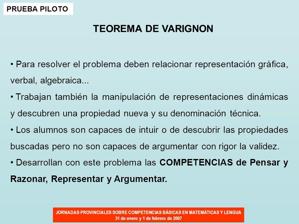 JORNADAS PROVINCIALES SOBRE COMPETENCIAS BÁSICAS EN MATEMÁTICAS Y LENGUA 31 de enero y 1 de febrero de 2007 PRUEBA PILOTO TEOREMA DE VARIGNON Para res