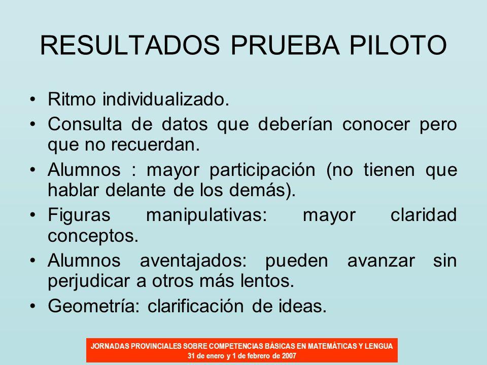 JORNADAS PROVINCIALES SOBRE COMPETENCIAS BÁSICAS EN MATEMÁTICAS Y LENGUA 31 de enero y 1 de febrero de 2007 RESULTADOS PRUEBA PILOTO Ritmo individuali