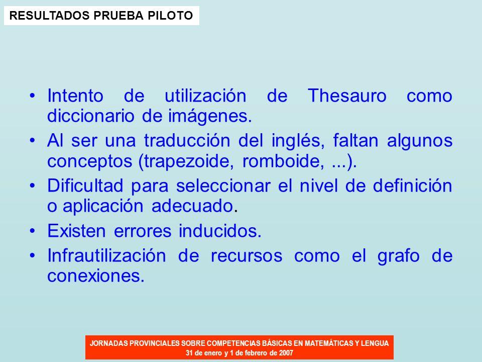 JORNADAS PROVINCIALES SOBRE COMPETENCIAS BÁSICAS EN MATEMÁTICAS Y LENGUA 31 de enero y 1 de febrero de 2007 Intento de utilización de Thesauro como di