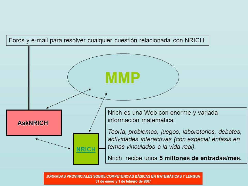JORNADAS PROVINCIALES SOBRE COMPETENCIAS BÁSICAS EN MATEMÁTICAS Y LENGUA 31 de enero y 1 de febrero de 2007 NRICH Nrich es una Web con enorme y variad