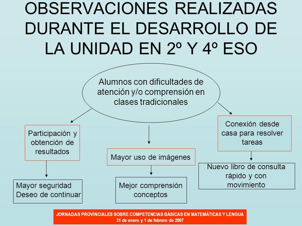 JORNADAS PROVINCIALES SOBRE COMPETENCIAS BÁSICAS EN MATEMÁTICAS Y LENGUA 31 de enero y 1 de febrero de 2007 OBSERVACIONES REALIZADAS DURANTE EL DESARR