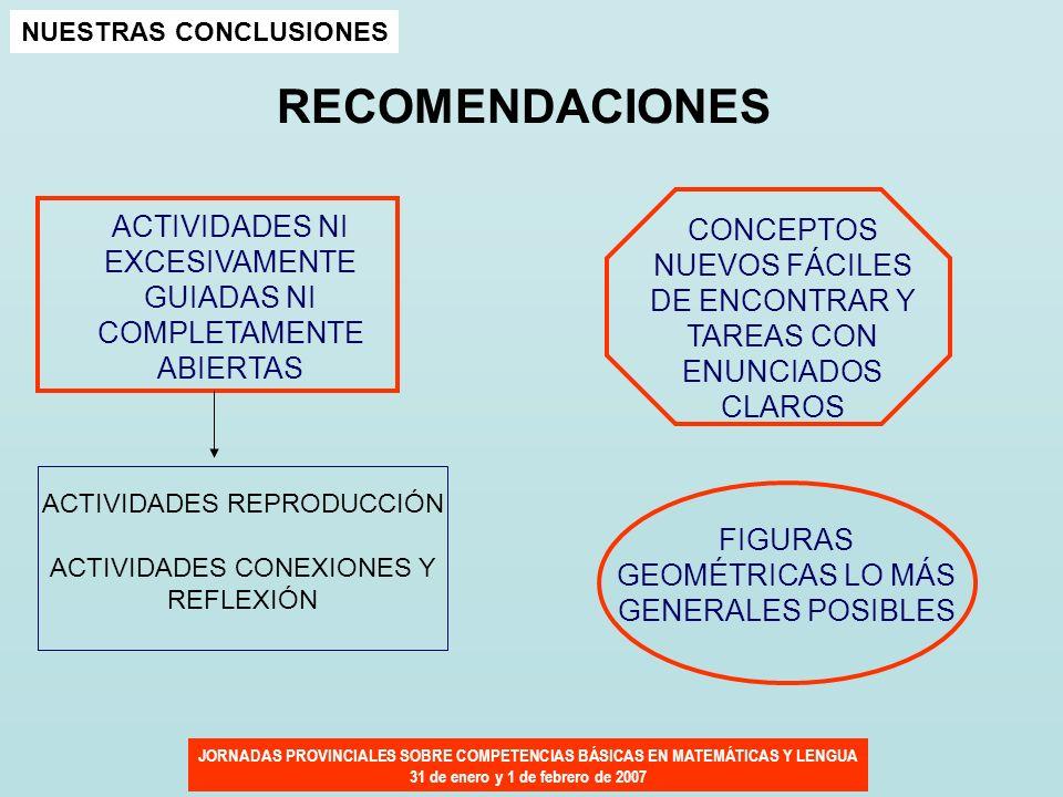 JORNADAS PROVINCIALES SOBRE COMPETENCIAS BÁSICAS EN MATEMÁTICAS Y LENGUA 31 de enero y 1 de febrero de 2007 NUESTRAS CONCLUSIONES RECOMENDACIONES ACTI