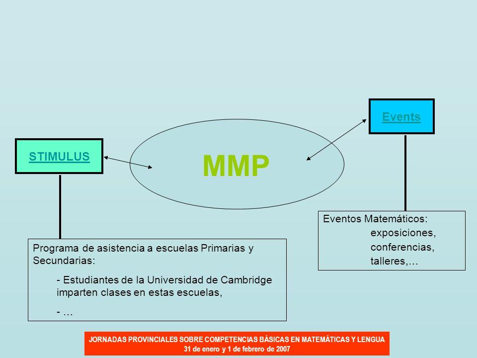 JORNADAS PROVINCIALES SOBRE COMPETENCIAS BÁSICAS EN MATEMÁTICAS Y LENGUA 31 de enero y 1 de febrero de 2007 MMP STIMULUS Programa de asistencia a escu