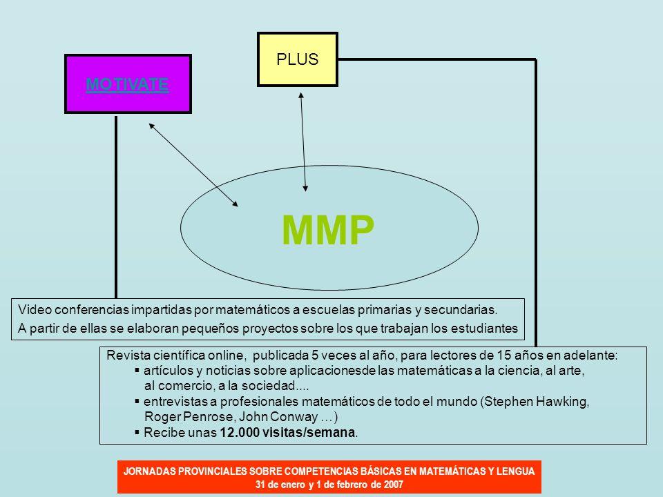 JORNADAS PROVINCIALES SOBRE COMPETENCIAS BÁSICAS EN MATEMÁTICAS Y LENGUA 31 de enero y 1 de febrero de 2007 MMP Plus PLUS Revista científica online, p