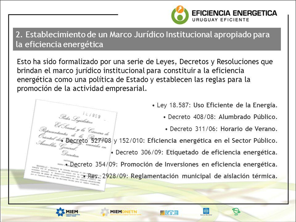 2. Establecimiento de un Marco Jurídico Institucional apropiado para la eficiencia energética Esto ha sido formalizado por una serie de Leyes, Decreto