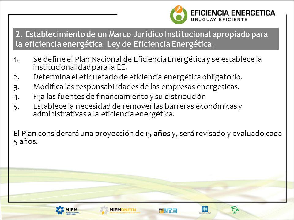 2. Establecimiento de un Marco Jurídico Institucional apropiado para la eficiencia energética. Ley de Eficiencia Energética. 1.Se define el Plan Nacio