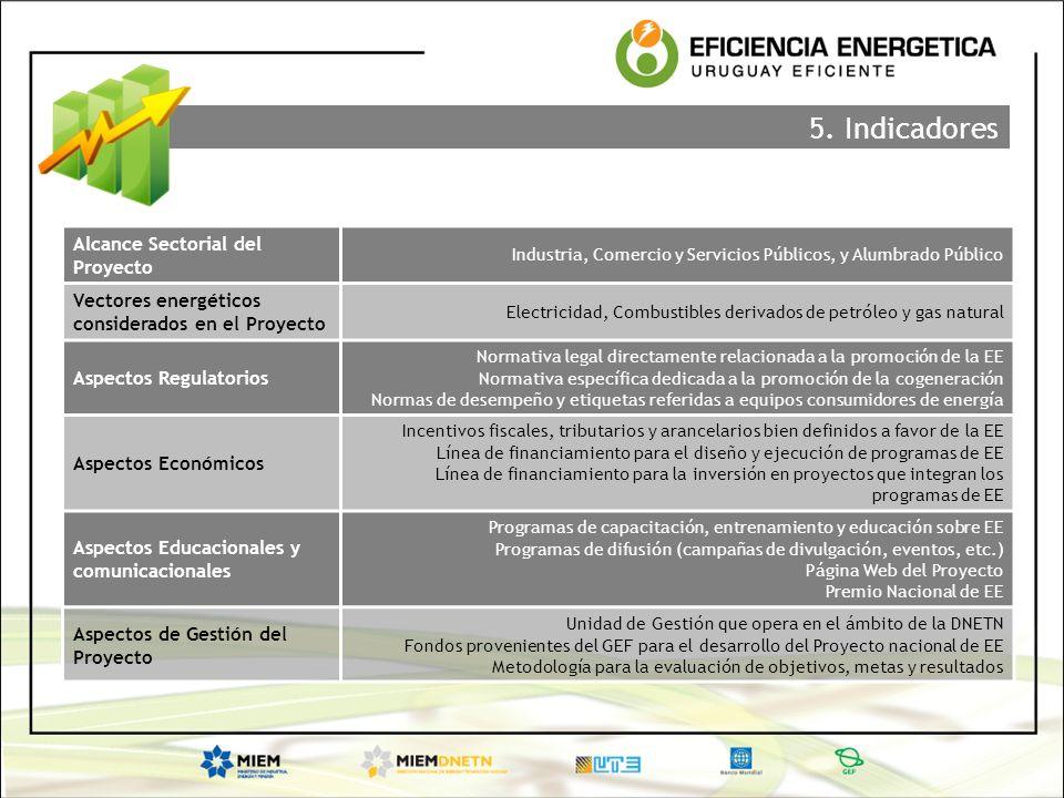 5. Indicadores Alcance Sectorial del Proyecto Industria, Comercio y Servicios Públicos, y Alumbrado Público Vectores energéticos considerados en el Pr