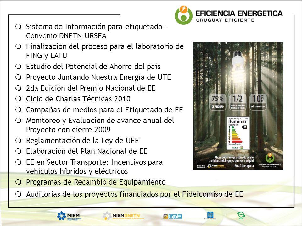 Sistema de Información para etiquetado – Convenio DNETN-URSEA Finalización del proceso para el laboratorio de FING y LATU Estudio del Potencial de Aho