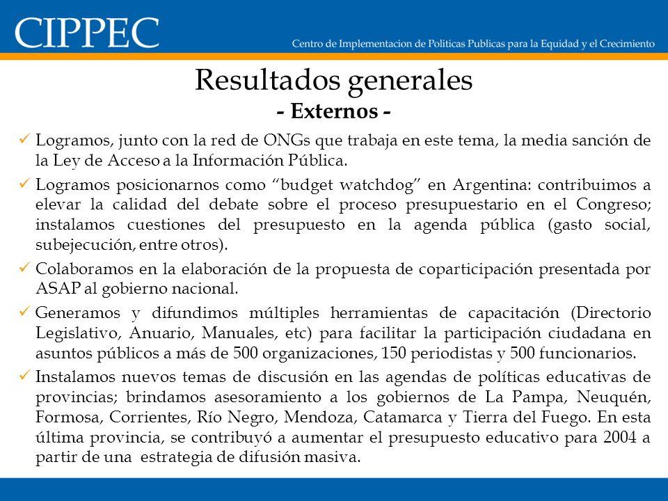 Resultados generales - Externos - Logramos, junto con la red de ONGs que trabaja en este tema, la media sanción de la Ley de Acceso a la Información Pública.