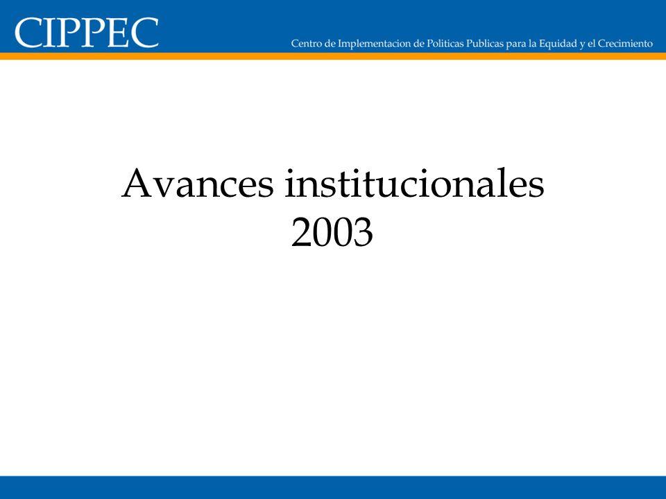 Avances institucionales 2003