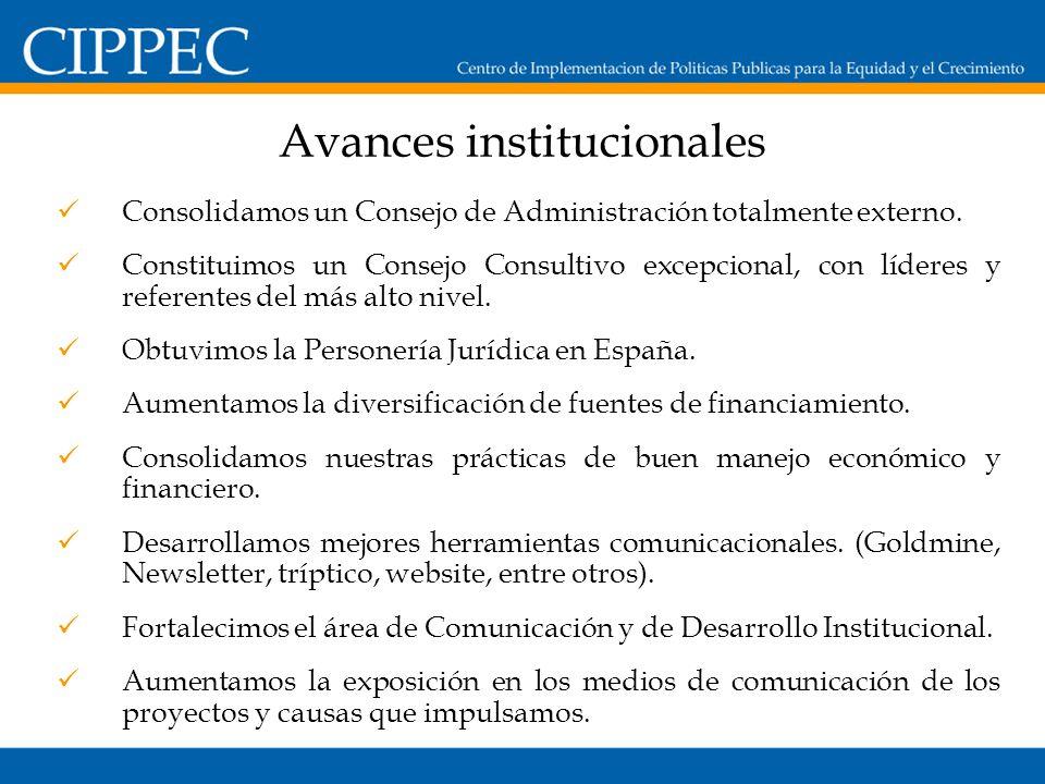 Avances institucionales Consolidamos un Consejo de Administración totalmente externo.