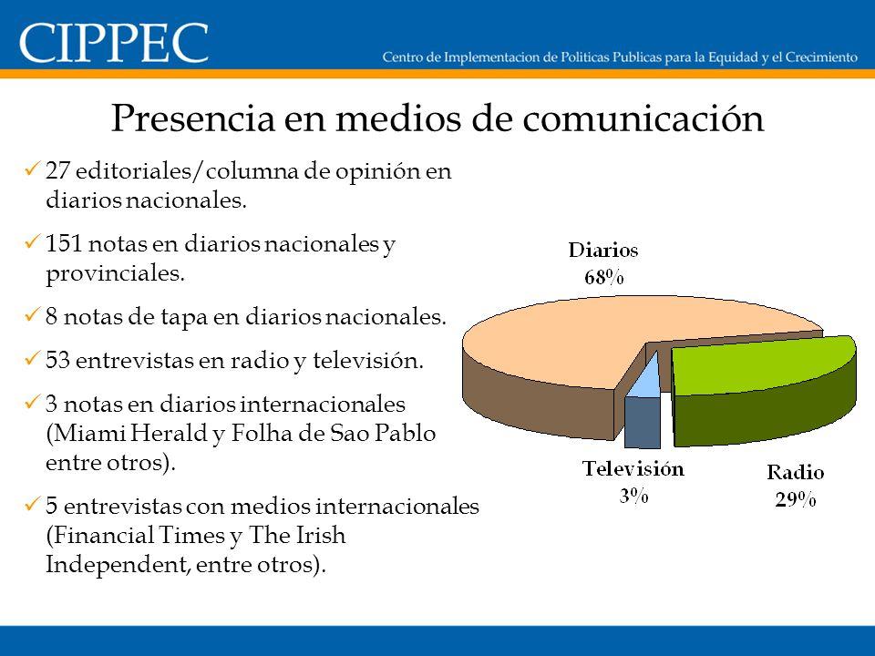 Presencia en medios de comunicación 27 editoriales/columna de opinión en diarios nacionales.