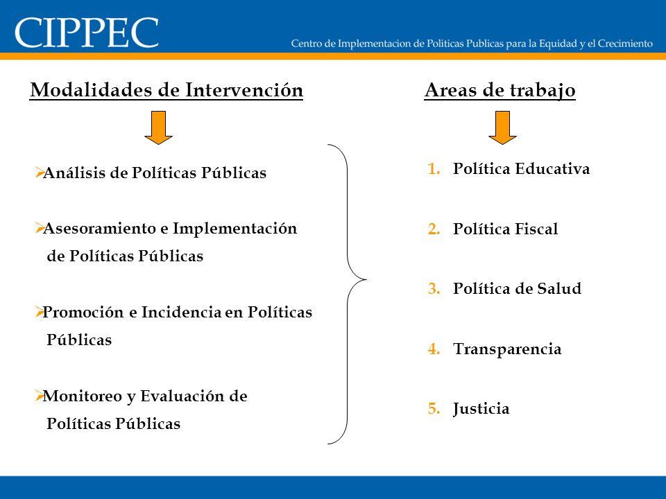 Otros proyectos Realizamos un estudio comparado de las plataformas electorales presentadas por cada uno de los cantidatos presidenciales.