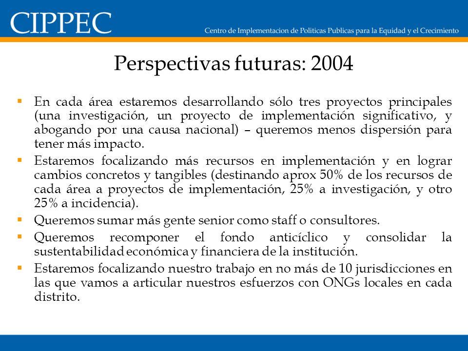 Perspectivas futuras: 2004 En cada área estaremos desarrollando sólo tres proyectos principales (una investigación, un proyecto de implementación significativo, y abogando por una causa nacional) – queremos menos dispersión para tener más impacto.