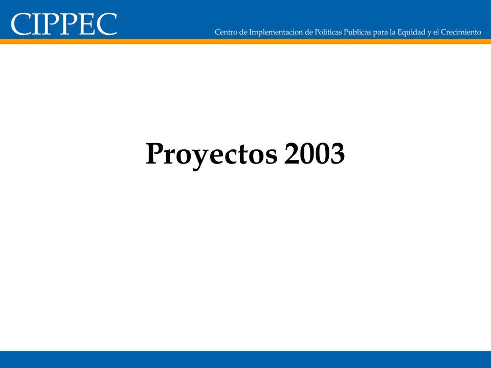 Proyectos 2003