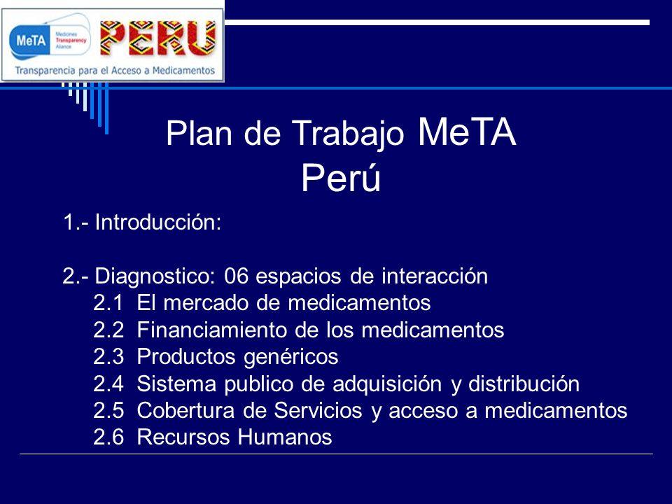 Plan de Trabajo MeTA Perú 1.- Introducción: 2.- Diagnostico: 06 espacios de interacción 2.1 El mercado de medicamentos 2.2 Financiamiento de los medic