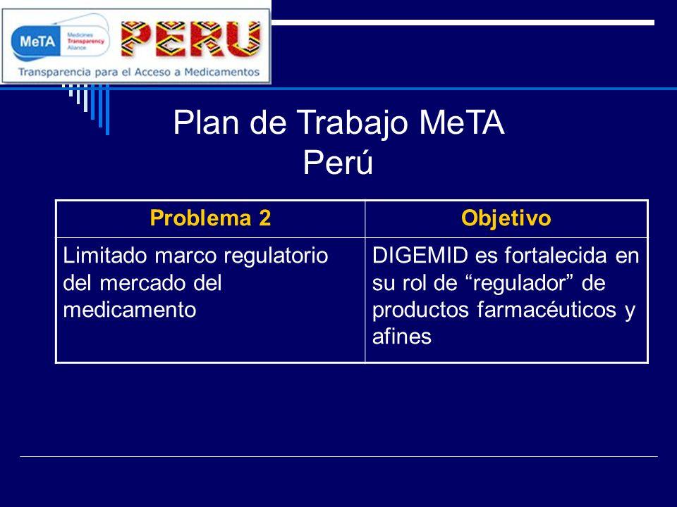 Plan de Trabajo MeTA Perú Problema 2Objetivo Limitado marco regulatorio del mercado del medicamento DIGEMID es fortalecida en su rol de regulador de p
