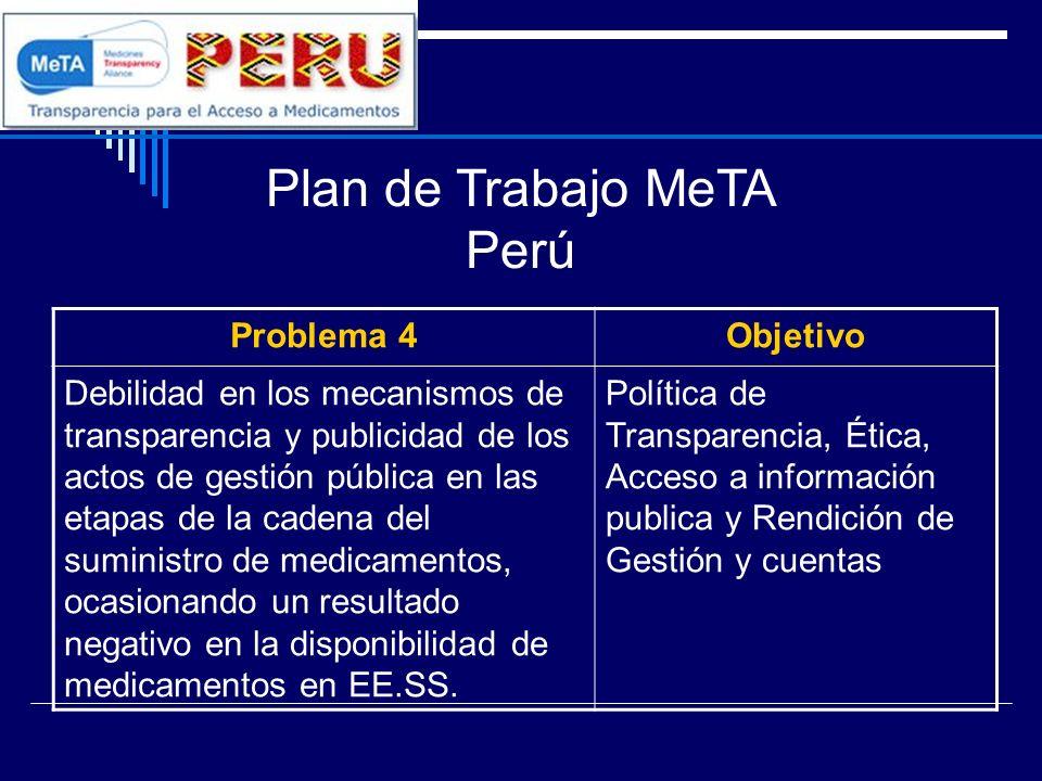 Plan de Trabajo MeTA Perú Problema 4Objetivo Debilidad en los mecanismos de transparencia y publicidad de los actos de gestión pública en las etapas d