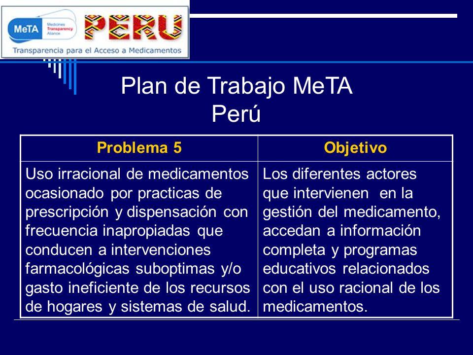 Plan de Trabajo MeTA Perú Problema 5Objetivo Uso irracional de medicamentos ocasionado por practicas de prescripción y dispensación con frecuencia ina