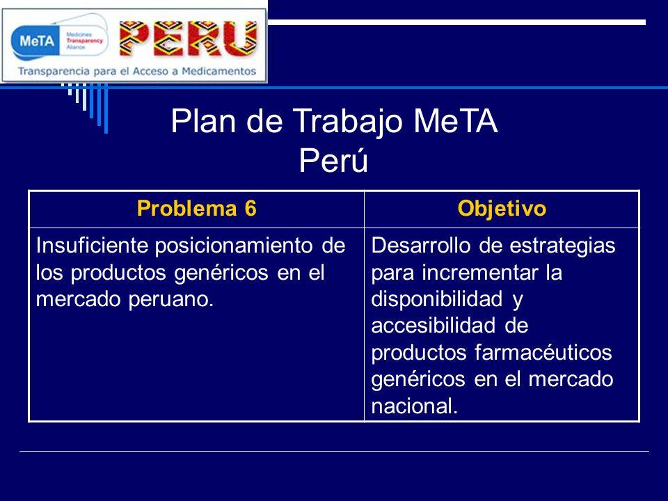 Plan de Trabajo MeTA Perú Problema 6Objetivo Insuficiente posicionamiento de los productos genéricos en el mercado peruano. Desarrollo de estrategias