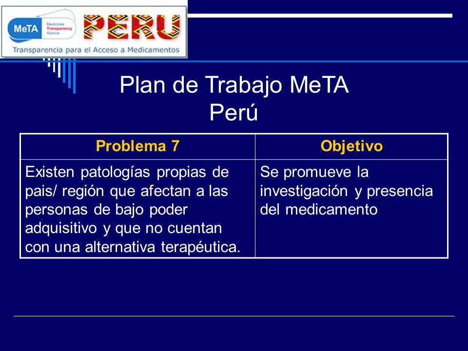 Plan de Trabajo MeTA Perú Problema 7Objetivo Existen patologías propias de pais/ región que afectan a las personas de bajo poder adquisitivo y que no