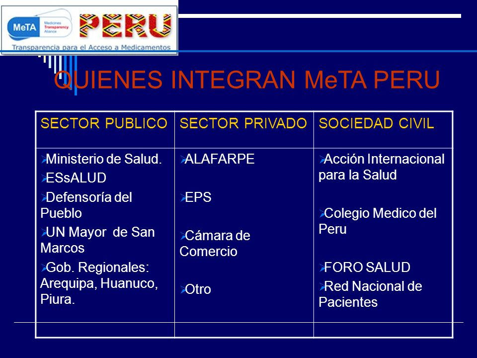 QUIENES INTEGRAN MeTA PERU SECTOR PUBLICOSECTOR PRIVADOSOCIEDAD CIVIL Ministerio de Salud. ESsALUD Defensoría del Pueblo UN Mayor de San Marcos Gob. R