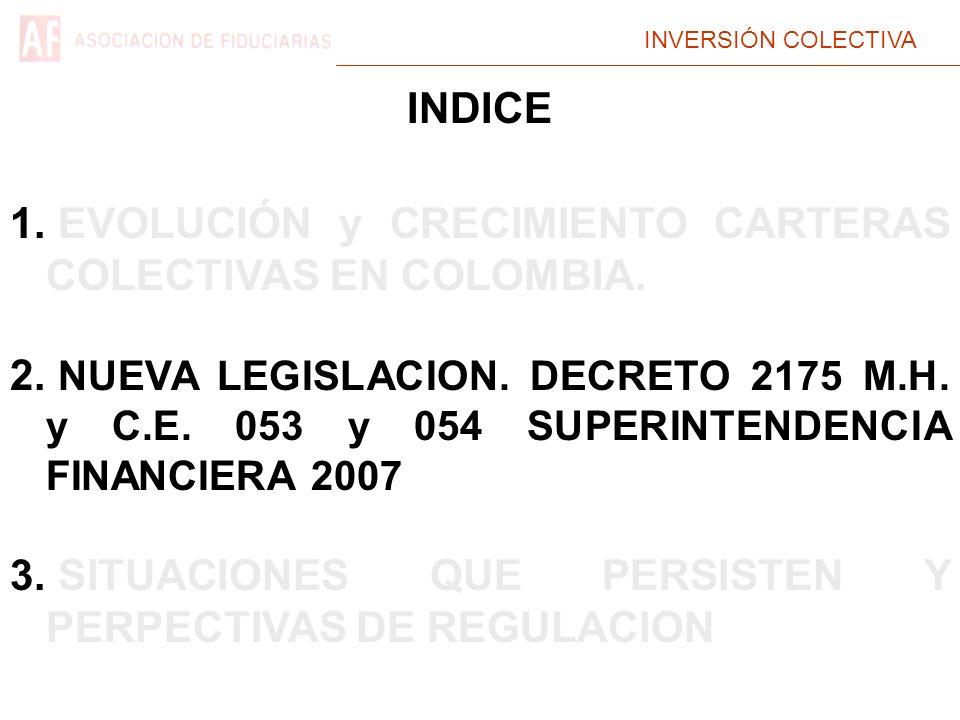 INVERSIÓN COLECTIVA INDICE 1. EVOLUCIÓN y CRECIMIENTO CARTERAS COLECTIVAS EN COLOMBIA. 2. NUEVA LEGISLACION. DECRETO 2175 M.H. y C.E. 053 y 054 SUPERI