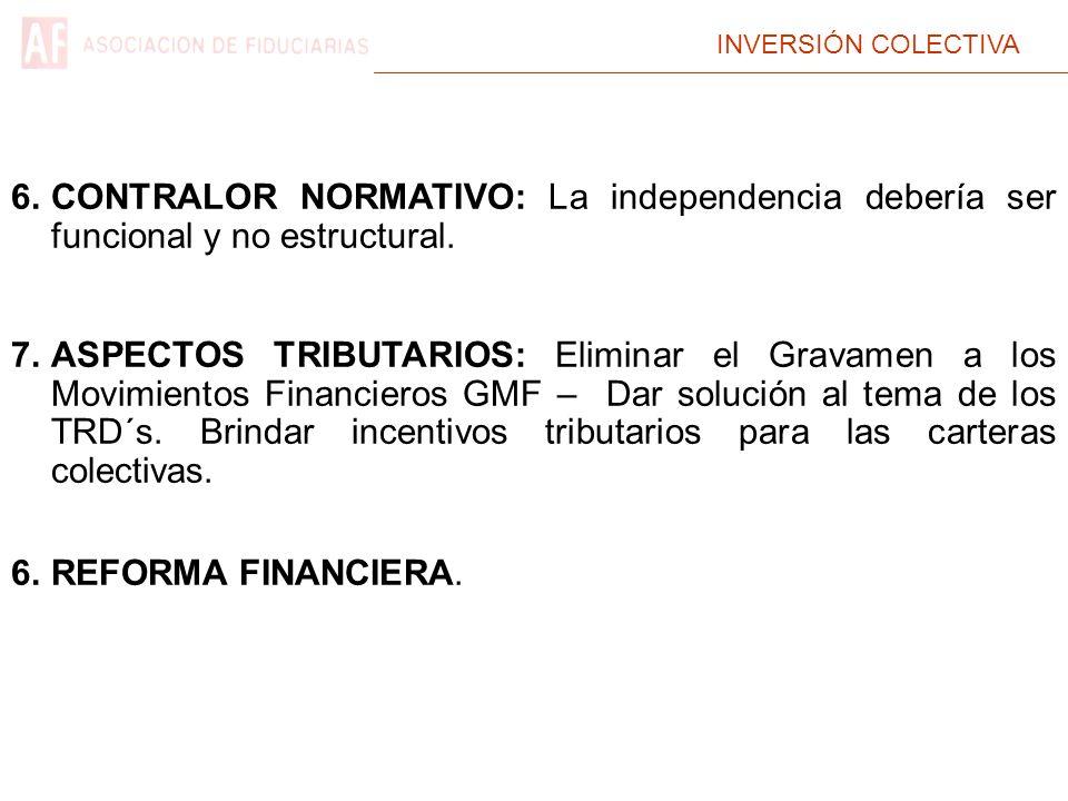 INVERSIÓN COLECTIVA 6.CONTRALOR NORMATIVO: La independencia debería ser funcional y no estructural.