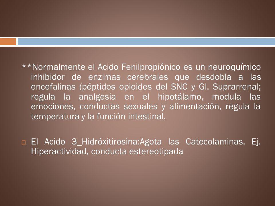 **Normalmente el Acido Fenilpropiónico es un neuroquímico inhibidor de enzimas cerebrales que desdobla a las encefalinas (péptidos opioides del SNC y