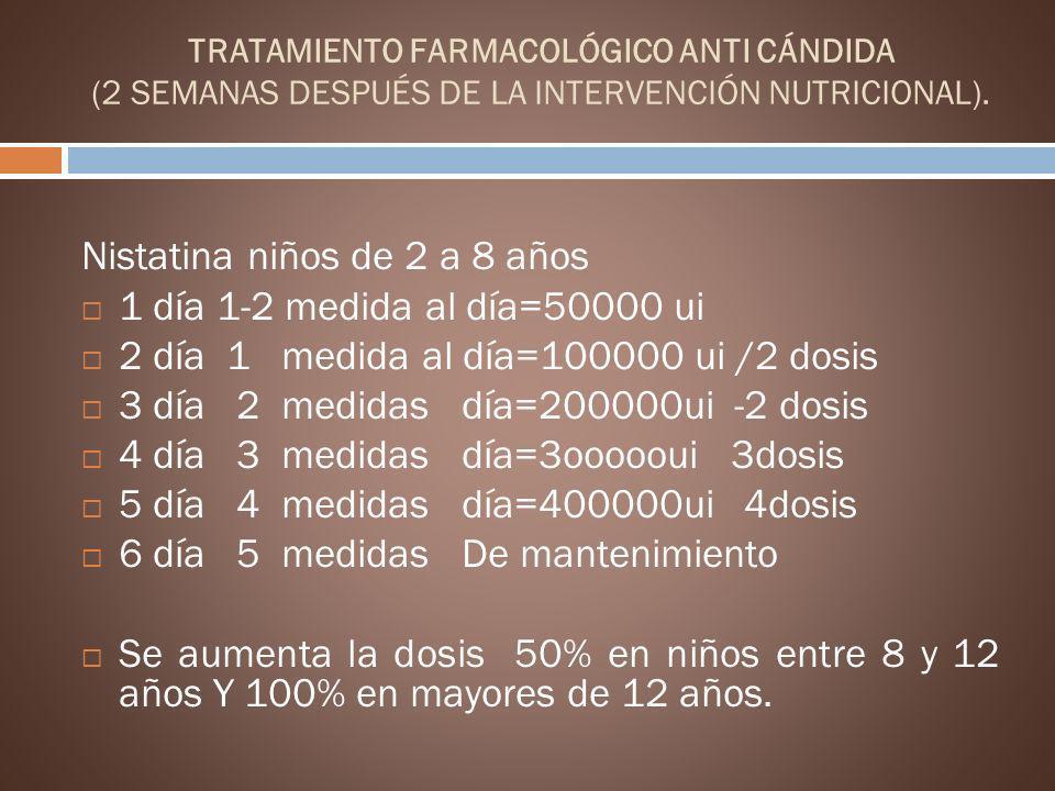 TRATAMIENTO FARMACOLÓGICO ANTI CÁNDIDA (2 SEMANAS DESPUÉS DE LA INTERVENCIÓN NUTRICIONAL). Nistatina niños de 2 a 8 años 1 día 1-2 medida al día=50000