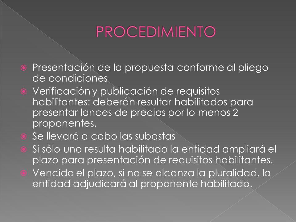Presentación de la propuesta conforme al pliego de condiciones Verificación y publicación de requisitos habilitantes: deberán resultar habilitados par