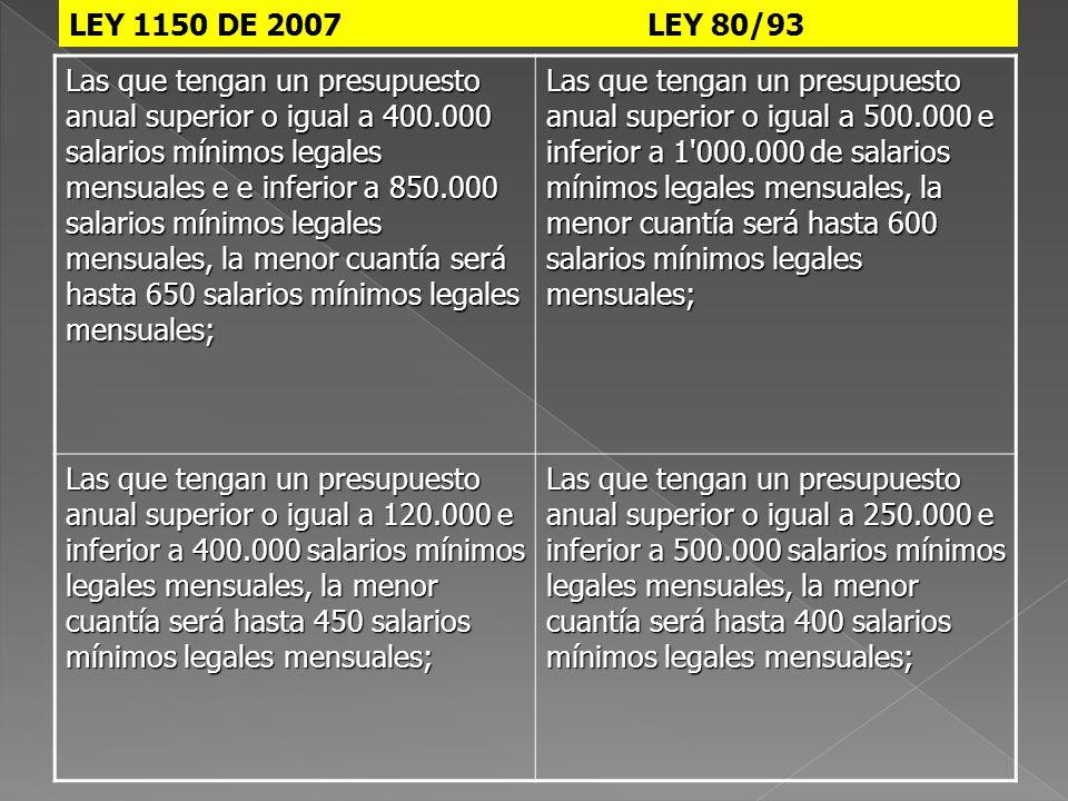 Las que tengan un presupuesto anual superior o igual a 400.000 salarios mínimos legales mensuales e e inferior a 850.000 salarios mínimos legales mens