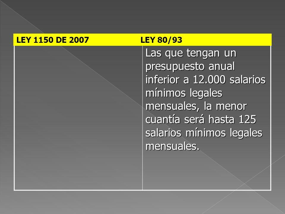 Las que tengan un presupuesto anual inferior a 12.000 salarios mínimos legales mensuales, la menor cuantía será hasta 125 salarios mínimos legales men