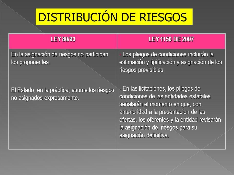 LEY 80/93 LEY 1150 DE 2007 En la asignación de riesgos no participan los proponentes. El Estado, en la práctica, asume los riesgos no asignados expres