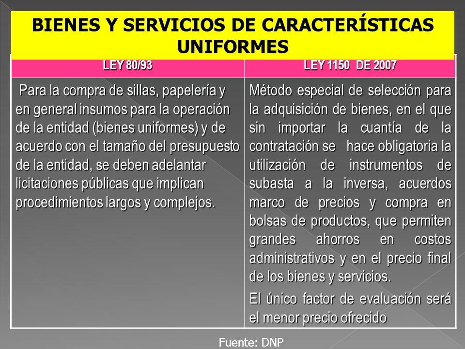 LEY 80/93 LEY 1150 DE 2007 Para la compra de sillas, papelería y en general insumos para la operación de la entidad (bienes uniformes) y de acuerdo co