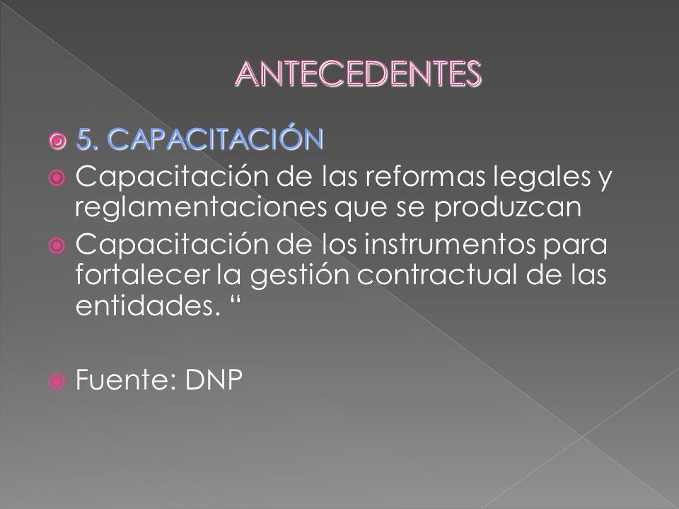 5. CAPACITACIÓN 5. CAPACITACIÓN Capacitación de las reformas legales y reglamentaciones que se produzcan Capacitación de los instrumentos para fortale