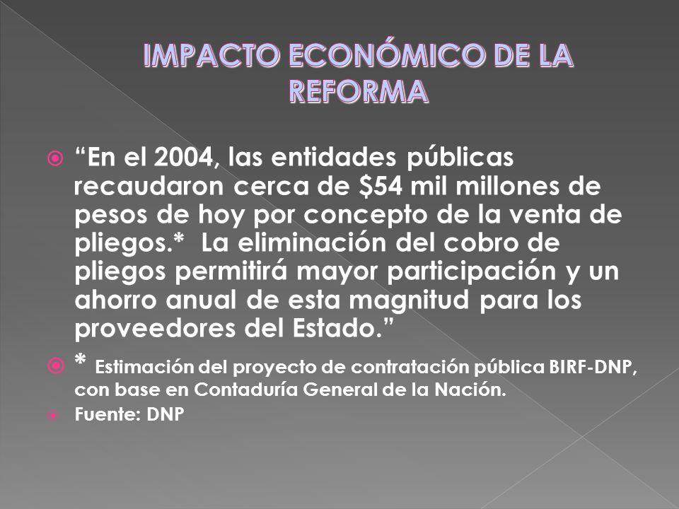 En el 2004, las entidades públicas recaudaron cerca de $54 mil millones de pesos de hoy por concepto de la venta de pliegos.* La eliminación del cobro
